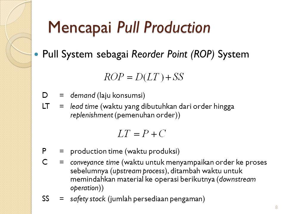 8 Mencapai Pull Production Pull System sebagai Reorder Point (ROP) System D =demand (laju konsumsi) LT =lead time (waktu yang dibutuhkan dari order hi