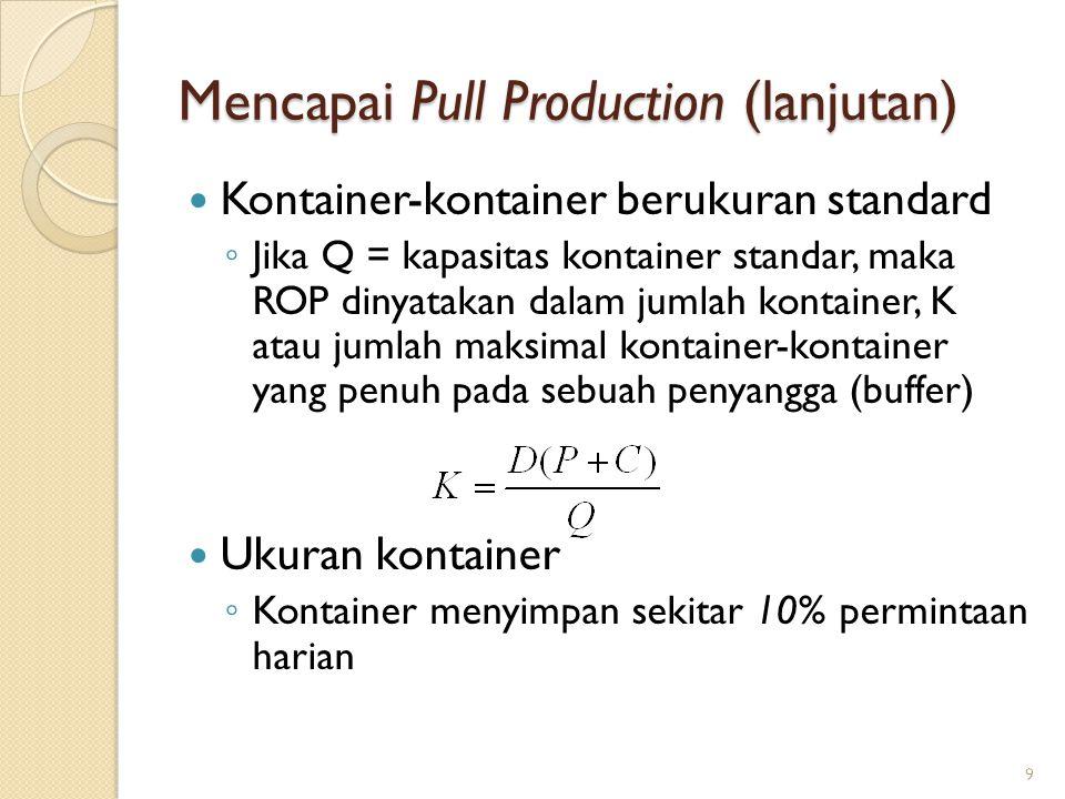 9 Mencapai Pull Production (lanjutan) Kontainer-kontainer berukuran standard ◦ Jika Q = kapasitas kontainer standar, maka ROP dinyatakan dalam jumlah