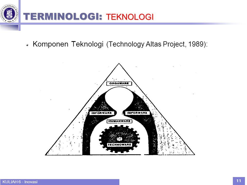 KULIAH 6 - Inovasi 11 TERMINOLOGI: TEKNOLOGI Komponen Teknologi (Technology Altas Project, 1989):
