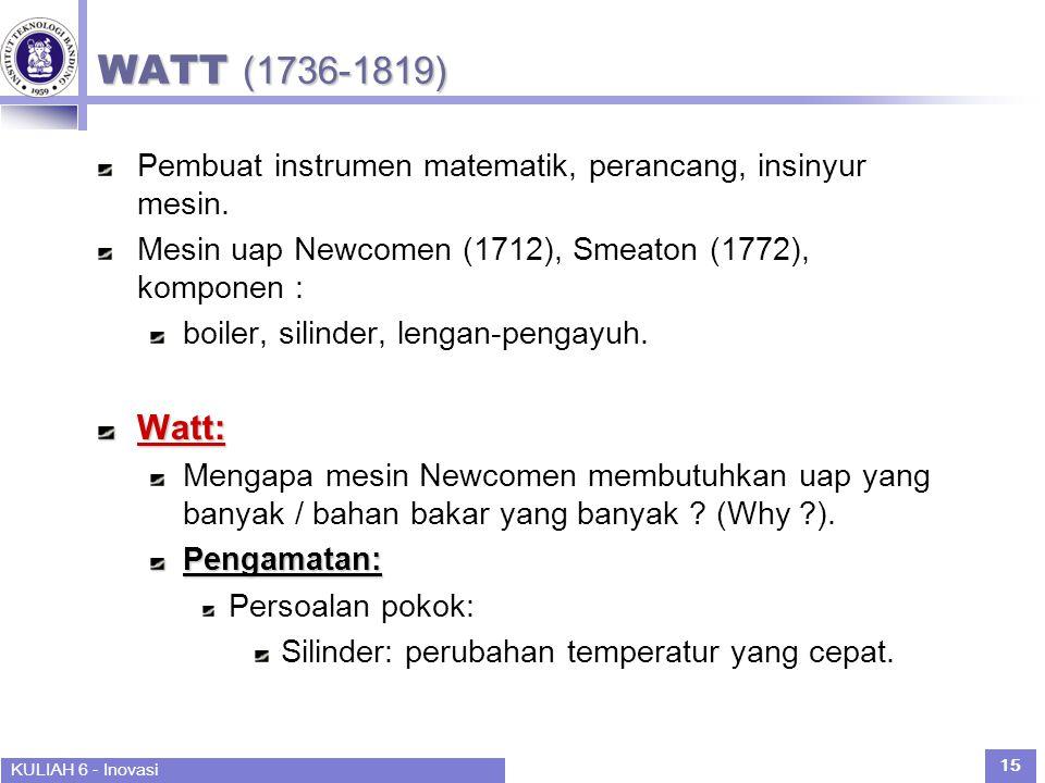 KULIAH 6 - Inovasi 15 WATT (1736-1819) Pembuat instrumen matematik, perancang, insinyur mesin.