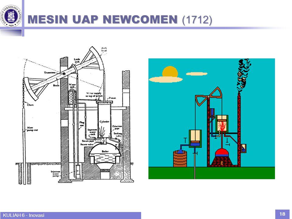 KULIAH 6 - Inovasi 18 MESIN UAP NEWCOMEN (1712)
