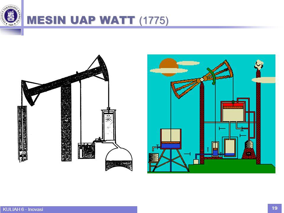 KULIAH 6 - Inovasi 19 MESIN UAP WATT (1775)