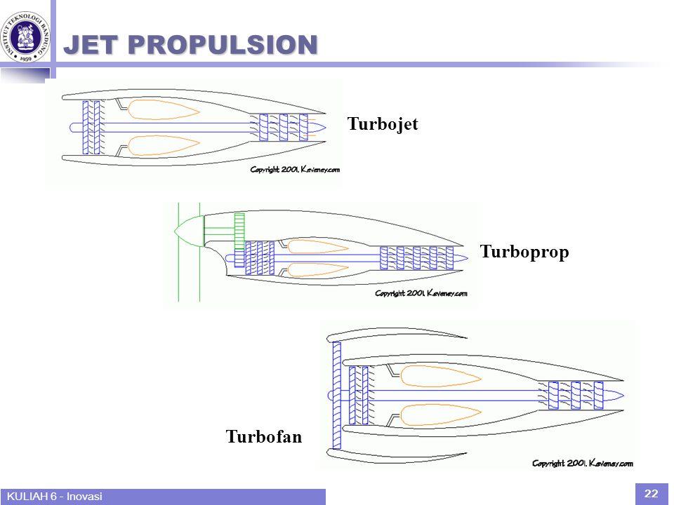 KULIAH 6 - Inovasi 22 JET PROPULSION Turbojet Turboprop Turbofan