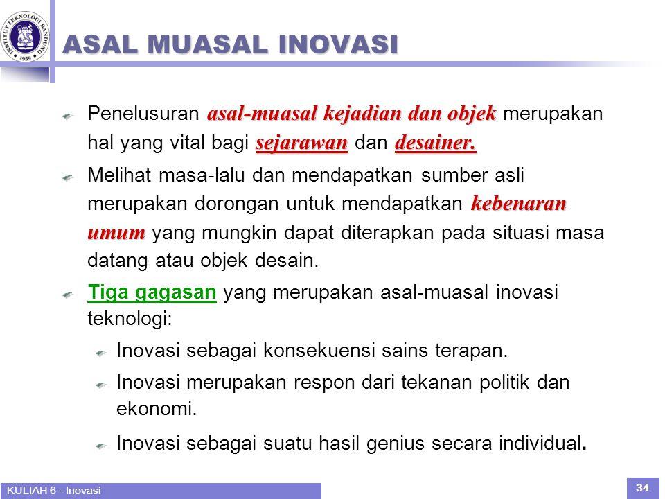 KULIAH 6 - Inovasi 34 ASAL MUASAL INOVASI asal-muasal kejadian dan objek sejarawandesainer.