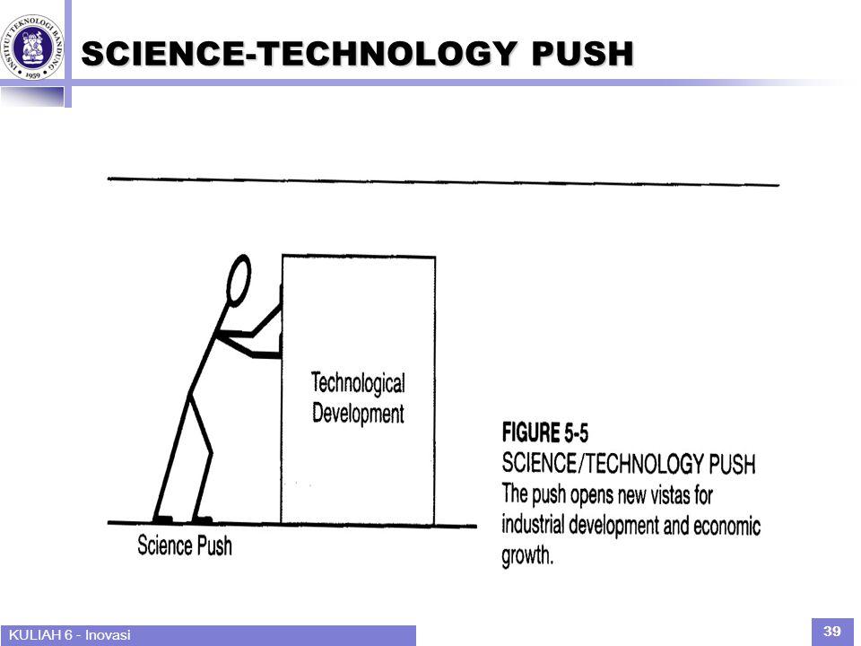 KULIAH 6 - Inovasi 39 SCIENCE-TECHNOLOGY PUSH
