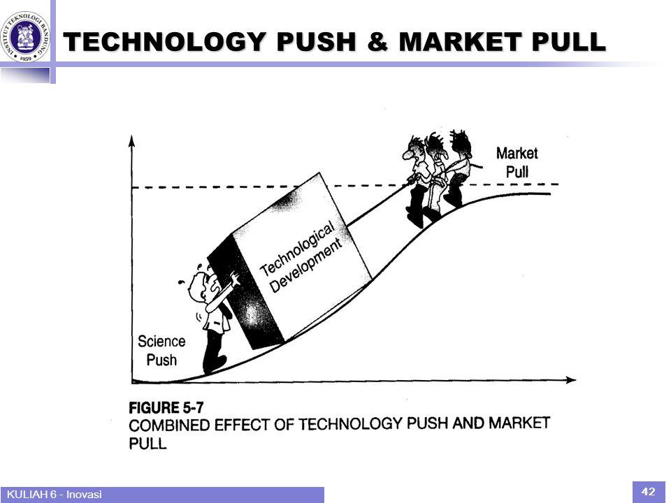KULIAH 6 - Inovasi 42 TECHNOLOGY PUSH & MARKET PULL
