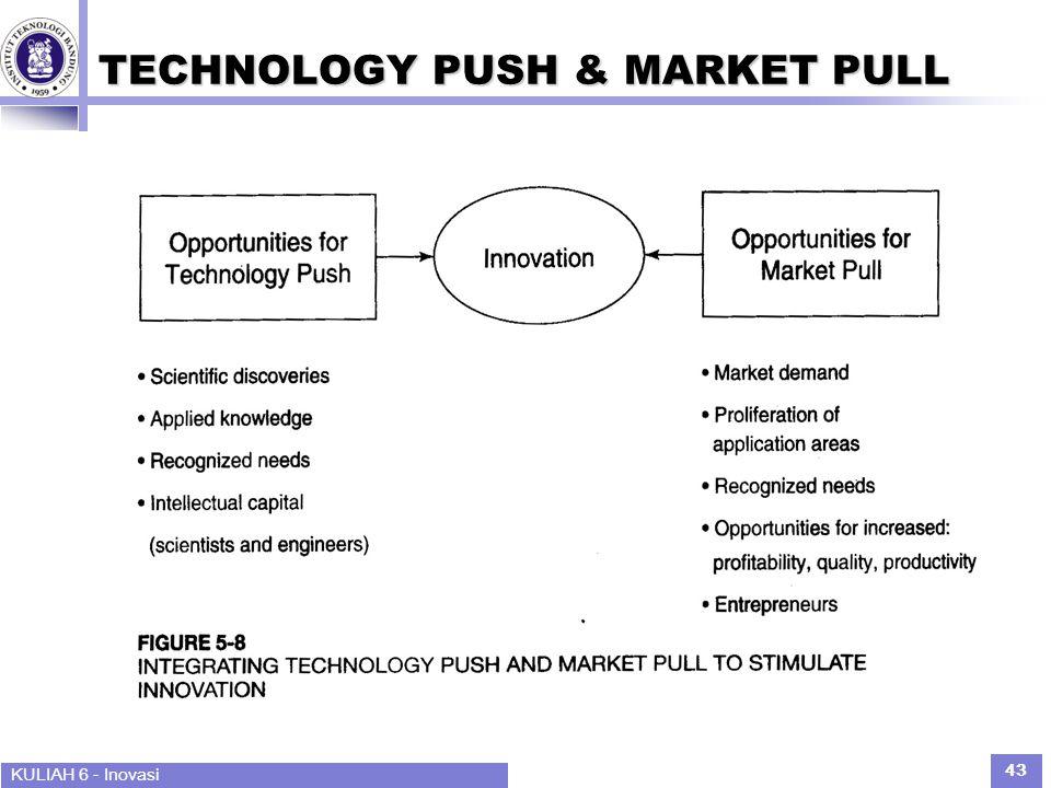 KULIAH 6 - Inovasi 43 TECHNOLOGY PUSH & MARKET PULL