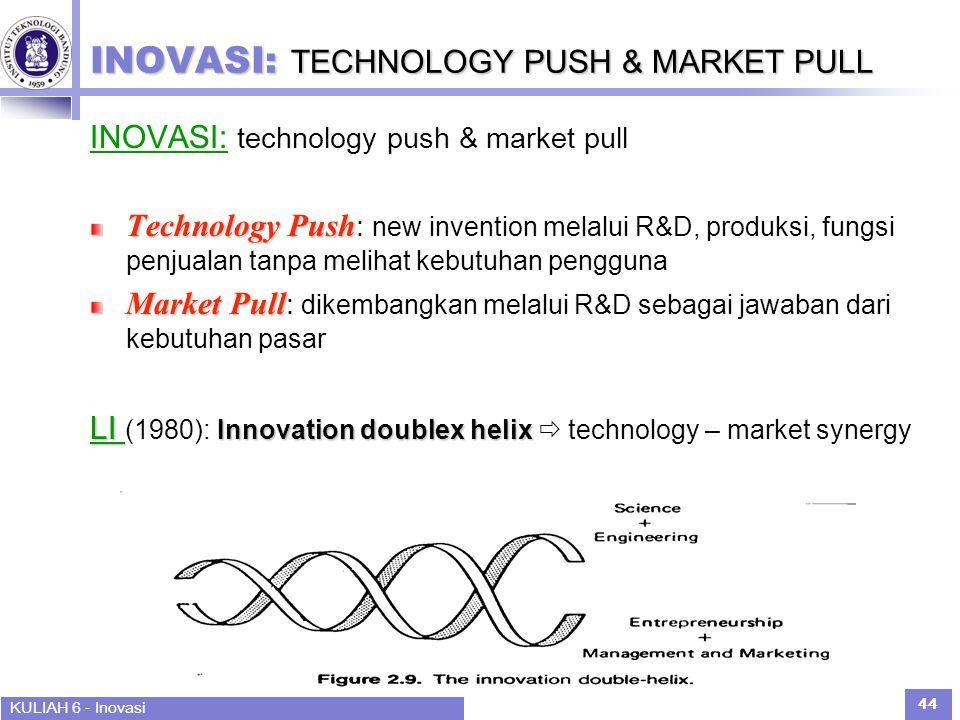 KULIAH 6 - Inovasi 44 INOVASI: TECHNOLOGY PUSH & MARKET PULL INOVASI: technology push & market pull Technology Push Technology Push : new invention melalui R&D, produksi, fungsi penjualan tanpa melihat kebutuhan pengguna Market Pull Market Pull : dikembangkan melalui R&D sebagai jawaban dari kebutuhan pasar LI Innovation doublex helix LI (1980): Innovation doublex helix  technology – market synergy