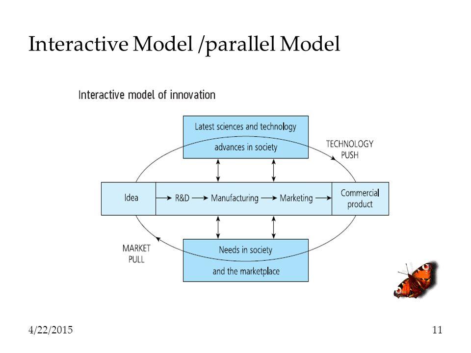 Interactive Model /parallel Model 4/22/201511