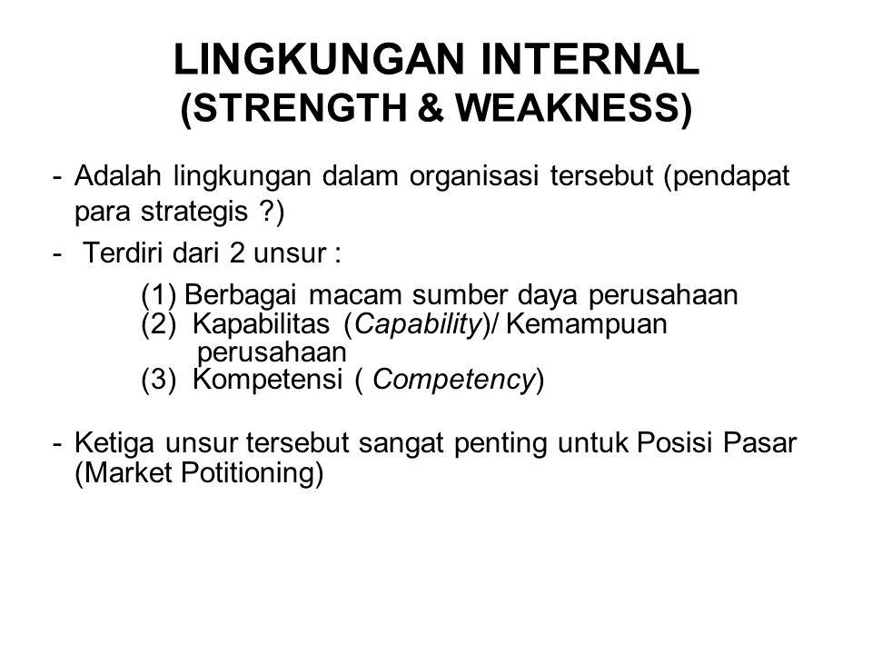 LINGKUNGAN INTERNAL (STRENGTH & WEAKNESS) -Adalah lingkungan dalam organisasi tersebut (pendapat para strategis ?) - Terdiri dari 2 unsur : (1) Berbag