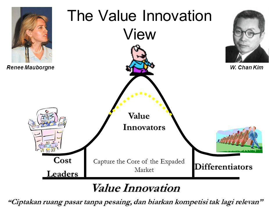 """The Value Innovation View Value Innovation """" Ciptakan ruang pasar tanpa pesaing, dan biarkan kompetisi tak lagi relevan"""" CostLeaders Value Innovators"""