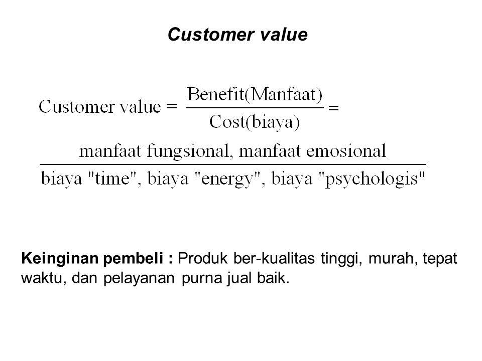 Keinginan pembeli : Produk ber-kualitas tinggi, murah, tepat waktu, dan pelayanan purna jual baik. Customer value