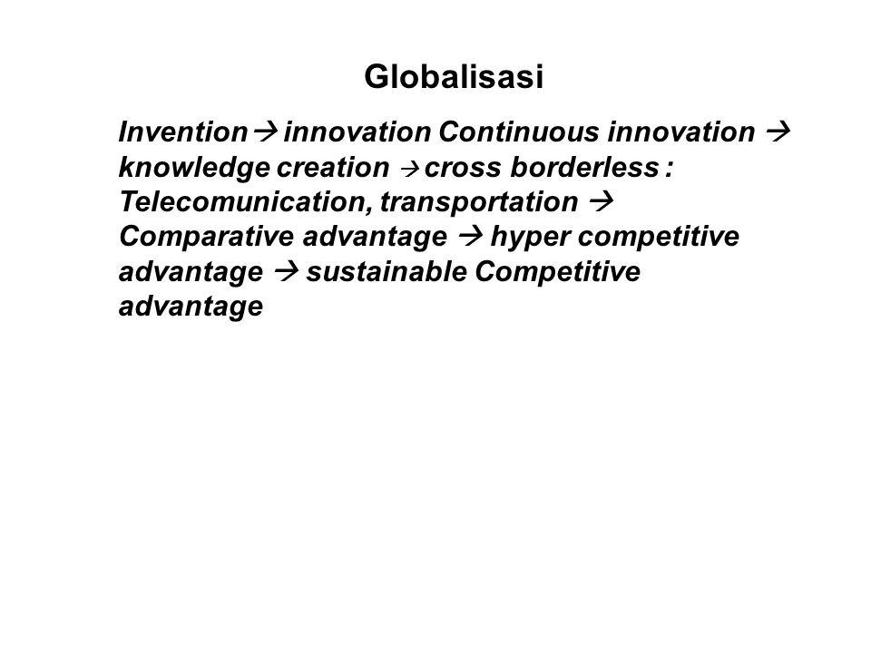 Masa Pengenalan (Introduction) : banyak pengeluaran utnuk;penelitian, pengembangan produknya, iklan &pengenalan produk ke masyarakat, pembinaan pemasok.