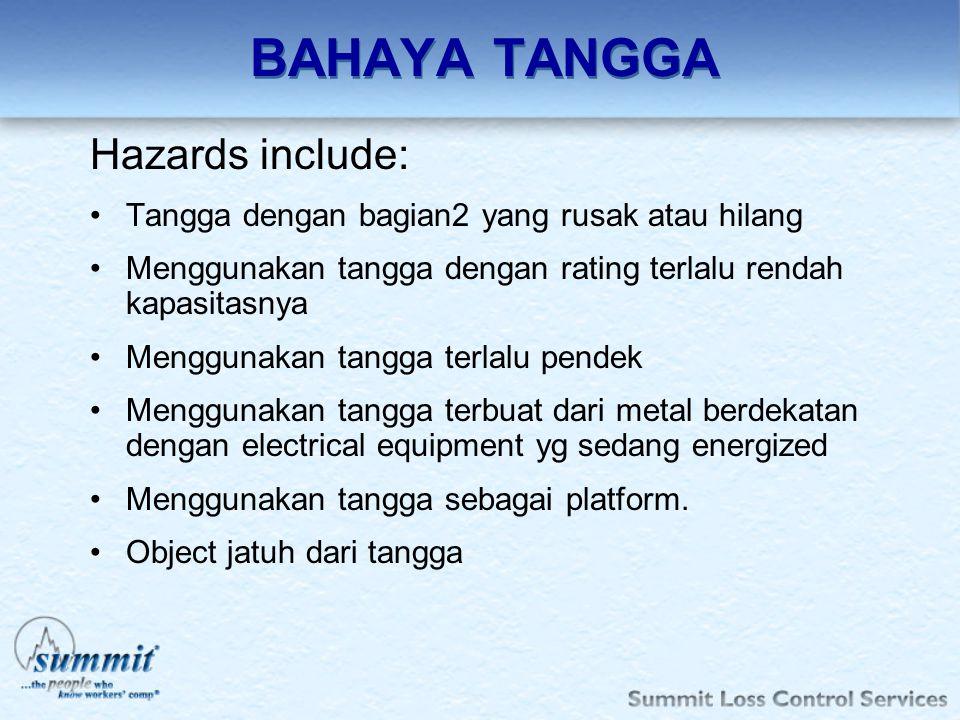 BAHAYA TANGGA Hazards include: Tangga dengan bagian2 yang rusak atau hilang Menggunakan tangga dengan rating terlalu rendah kapasitasnya Menggunakan t