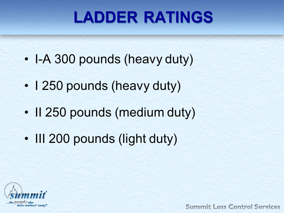 LADDER RATINGS I-A 300 pounds (heavy duty) I 250 pounds (heavy duty) II 250 pounds (medium duty) III 200 pounds (light duty)