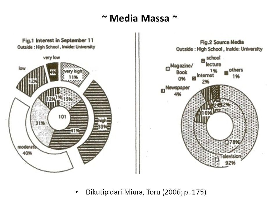 ~ Media Massa ~ Dikutip dari Miura, Toru (2006; p. 175)