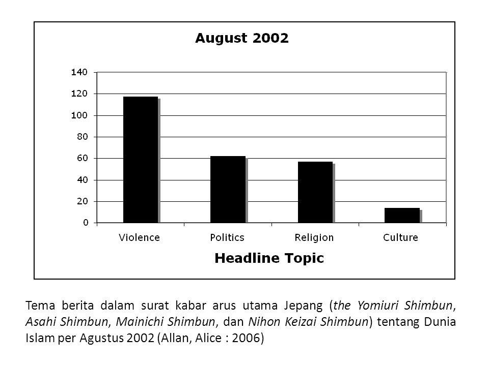 Tema berita dalam surat kabar arus utama Jepang (the Yomiuri Shimbun, Asahi Shimbun, Mainichi Shimbun, dan Nihon Keizai Shimbun) tentang Dunia Islam p