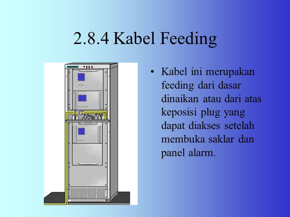2.8.3 Panel Lampu / sSaklar dan Panel Alarm Play pada panel memberikan operator sebua pandangan yang lebih dari status sistem.