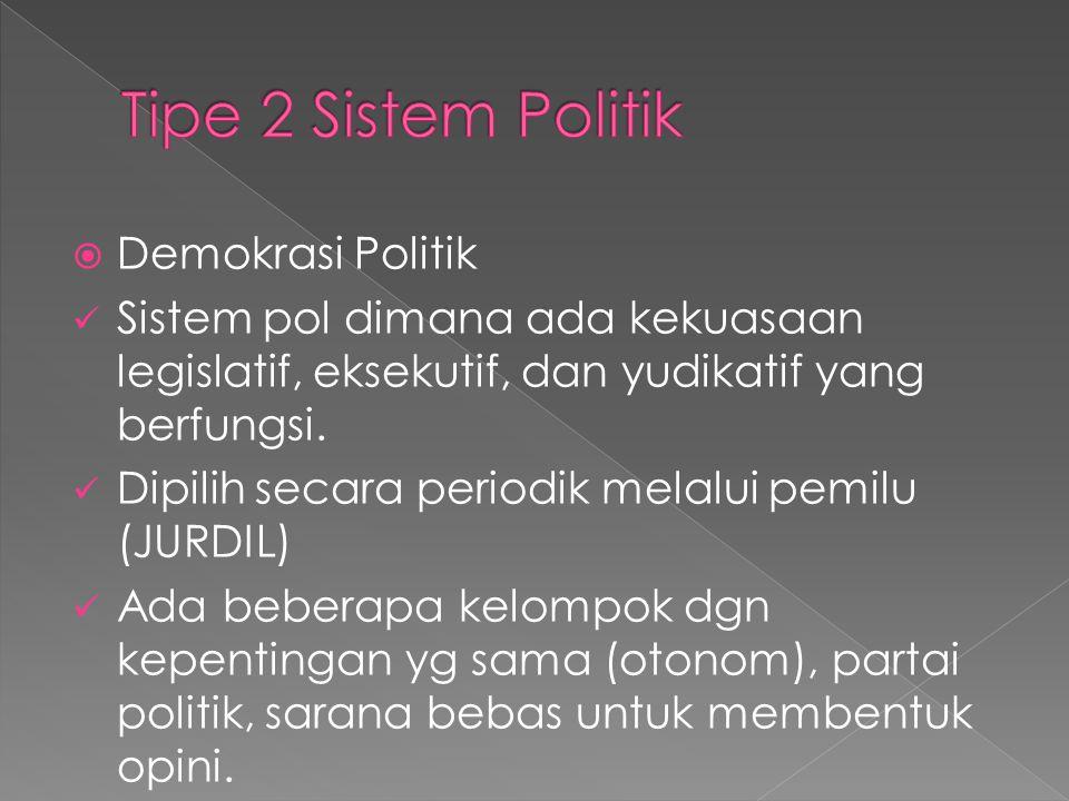  Demokrasi Politik Sistem pol dimana ada kekuasaan legislatif, eksekutif, dan yudikatif yang berfungsi. Dipilih secara periodik melalui pemilu (JURDI