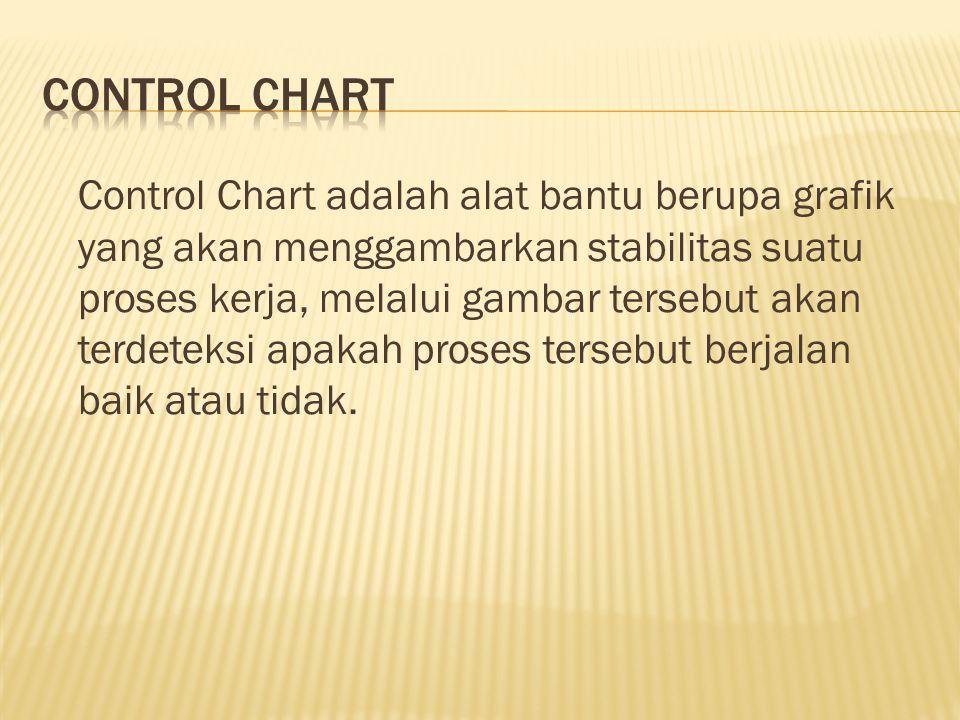 Control Chart adalah alat bantu berupa grafik yang akan menggambarkan stabilitas suatu proses kerja, melalui gambar tersebut akan terdeteksi apakah proses tersebut berjalan baik atau tidak.