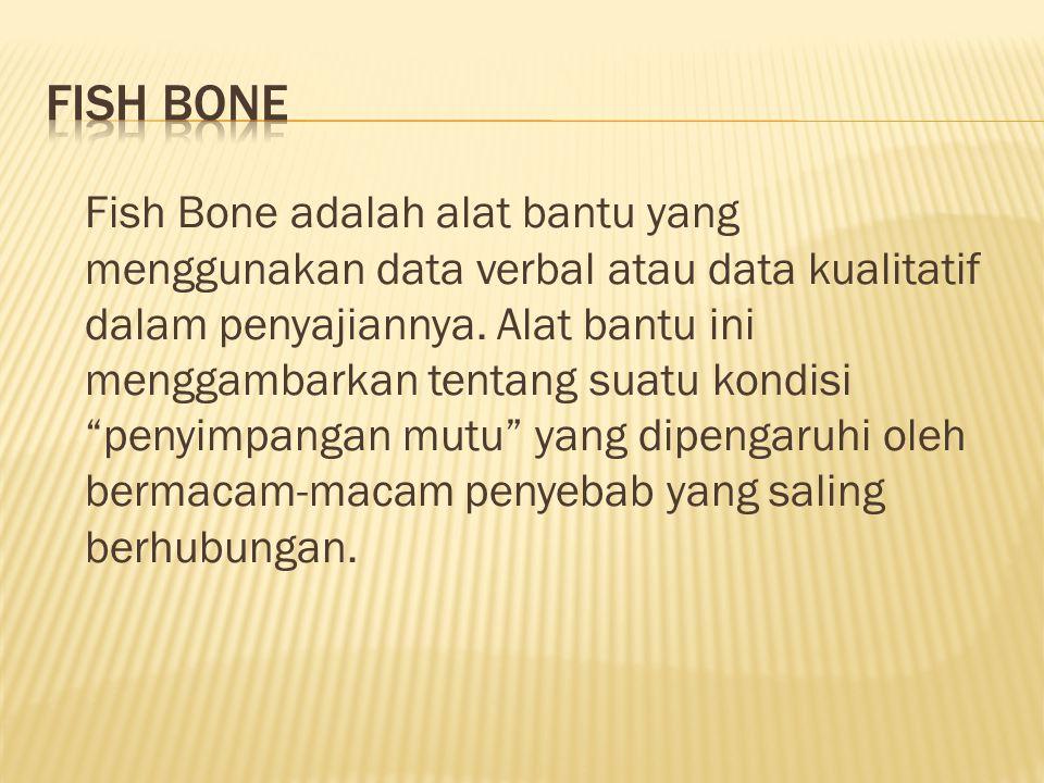 """Fish Bone adalah alat bantu yang menggunakan data verbal atau data kualitatif dalam penyajiannya. Alat bantu ini menggambarkan tentang suatu kondisi """""""