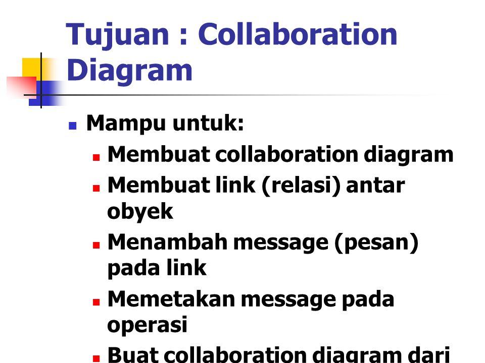 Tujuan : Collaboration Diagram Mampu untuk: Membuat collaboration diagram Membuat link (relasi) antar obyek Menambah message (pesan) pada link Memetak