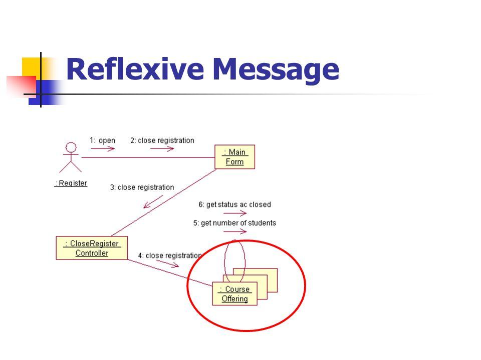 Reflexive Message