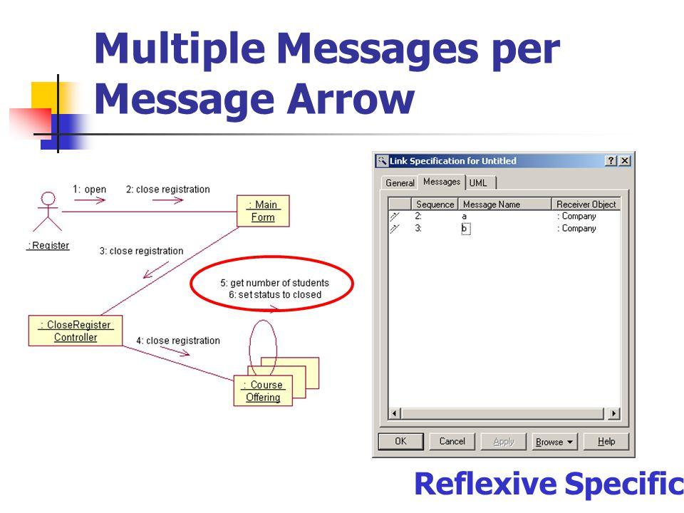 Multiple Messages per Message Arrow Reflexive Specification