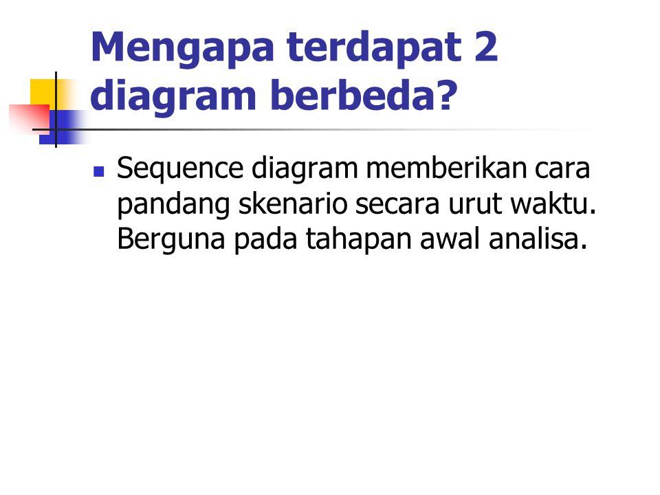 Mengapa terdapat 2 diagram berbeda? Sequence diagram memberikan cara pandang skenario secara urut waktu. Berguna pada tahapan awal analisa.
