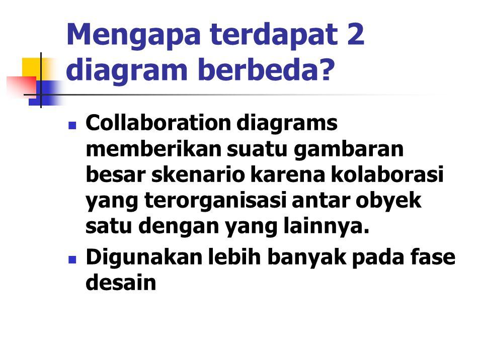 Mengapa terdapat 2 diagram berbeda? Collaboration diagrams memberikan suatu gambaran besar skenario karena kolaborasi yang terorganisasi antar obyek s