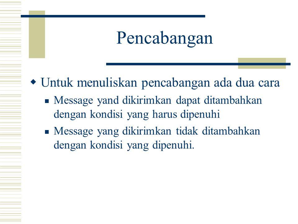 Pencabangan  Untuk menuliskan pencabangan ada dua cara Message yand dikirimkan dapat ditambahkan dengan kondisi yang harus dipenuhi Message yang dikirimkan tidak ditambahkan dengan kondisi yang dipenuhi.