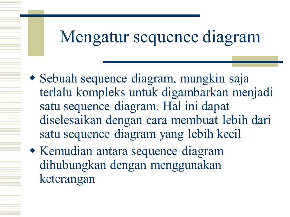 Mengatur sequence diagram  Sebuah sequence diagram, mungkin saja terlalu kompleks untuk digambarkan menjadi satu sequence diagram.