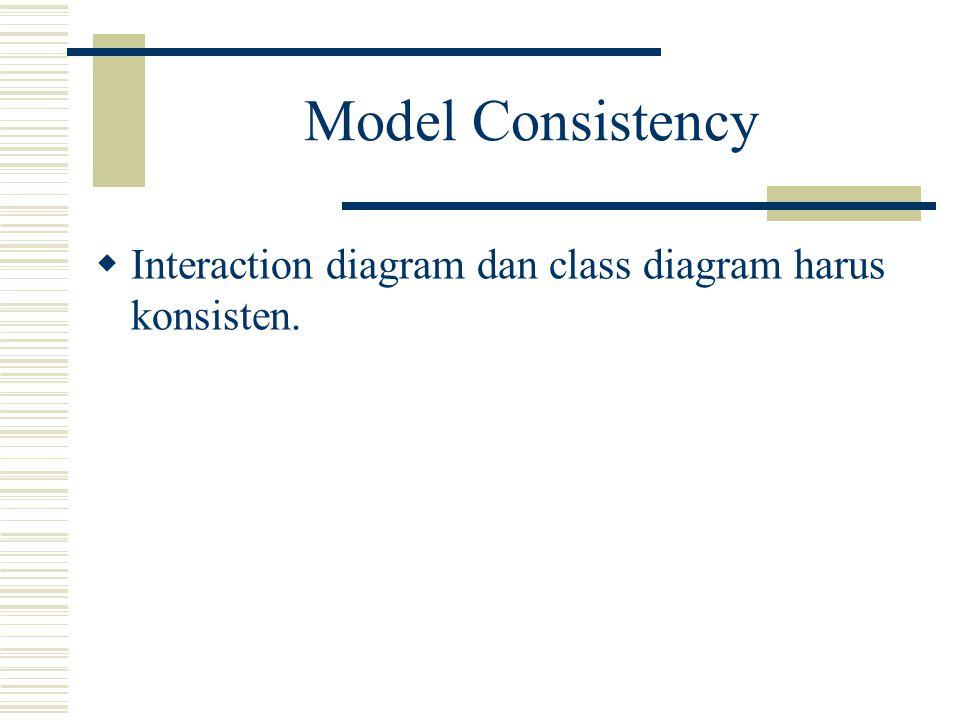 Model Consistency  Interaction diagram dan class diagram harus konsisten.