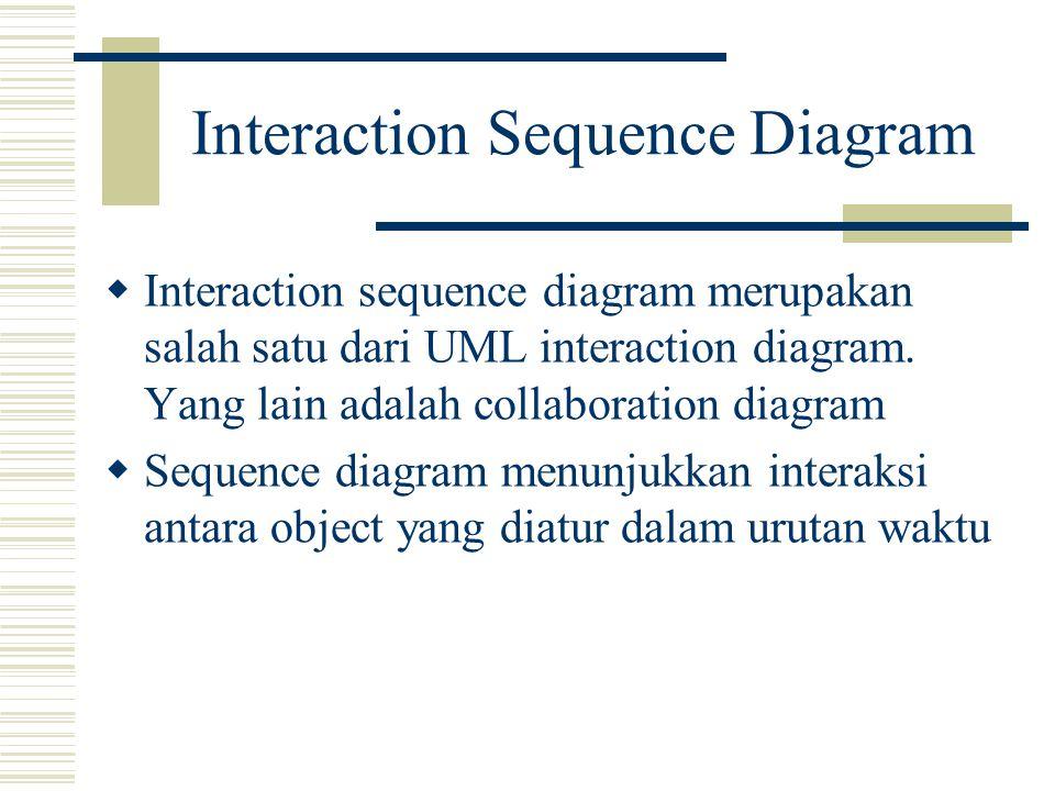 Interaction Sequence Diagram  Interaction sequence diagram merupakan salah satu dari UML interaction diagram.