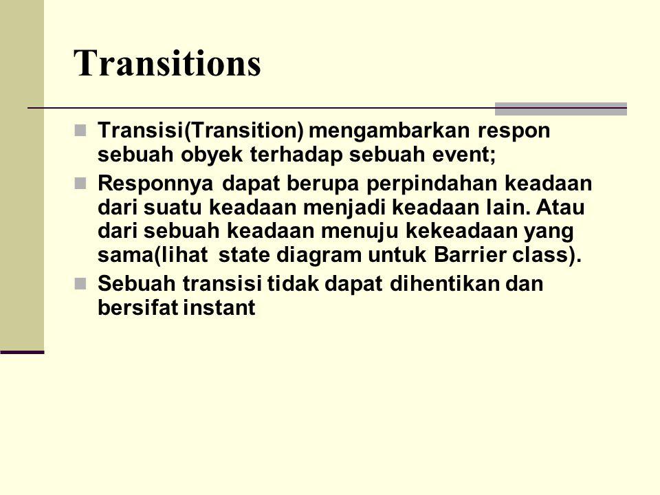 Transitions Transisi(Transition) mengambarkan respon sebuah obyek terhadap sebuah event; Responnya dapat berupa perpindahan keadaan dari suatu keadaan
