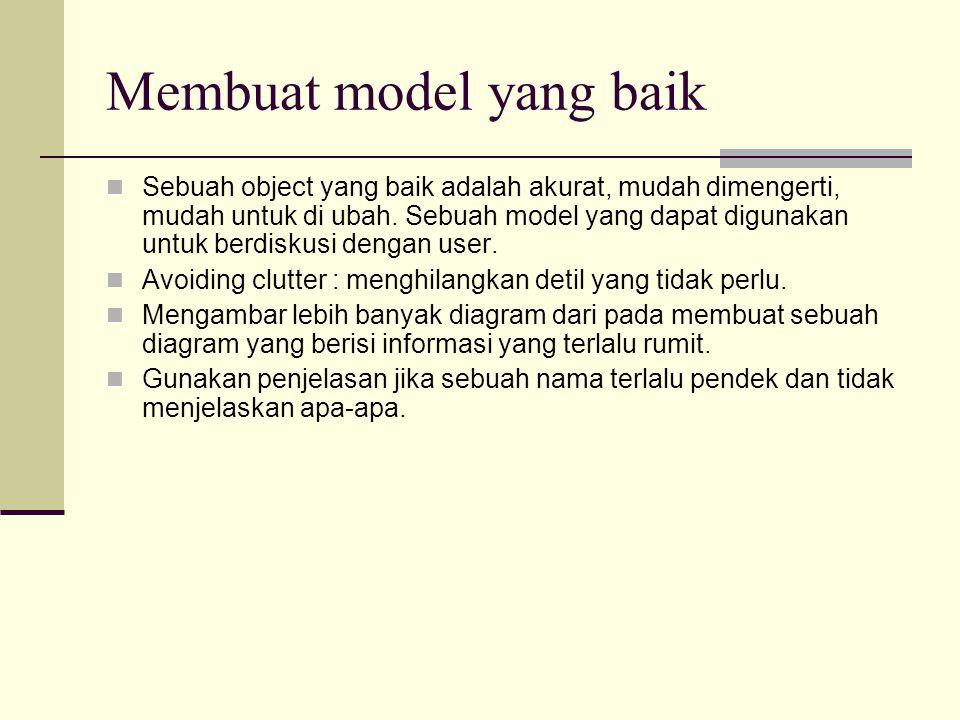 Membuat model yang baik Sebuah object yang baik adalah akurat, mudah dimengerti, mudah untuk di ubah. Sebuah model yang dapat digunakan untuk berdisku
