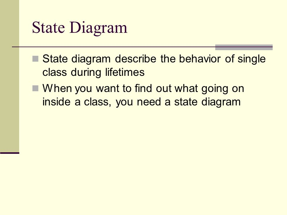 State Diagram State diagram describe the behavior of single class during lifetimes When you want to find out what going on inside a class, you need a
