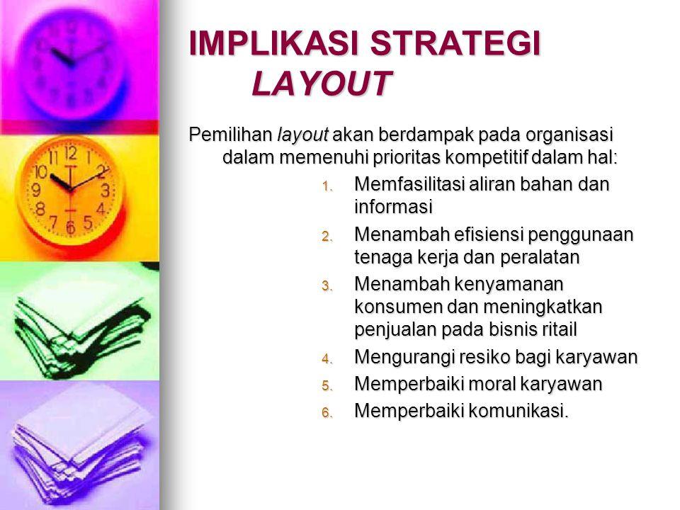 IMPLIKASI STRATEGI LAYOUT Pemilihan layout akan berdampak pada organisasi dalam memenuhi prioritas kompetitif dalam hal: 1. Memfasilitasi aliran bahan