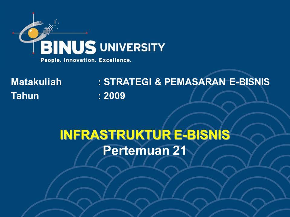 INFRASTRUKTUR E-BISNIS INFRASTRUKTUR E-BISNIS Pertemuan 21 Matakuliah: STRATEGI & PEMASARAN E-BISNIS Tahun: 2009