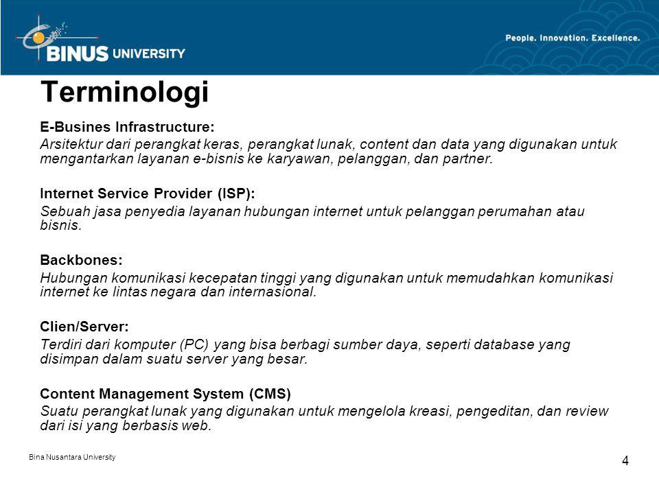 Bina Nusantara University 4 Terminologi E-Busines Infrastructure: Arsitektur dari perangkat keras, perangkat lunak, content dan data yang digunakan untuk mengantarkan layanan e-bisnis ke karyawan, pelanggan, dan partner.