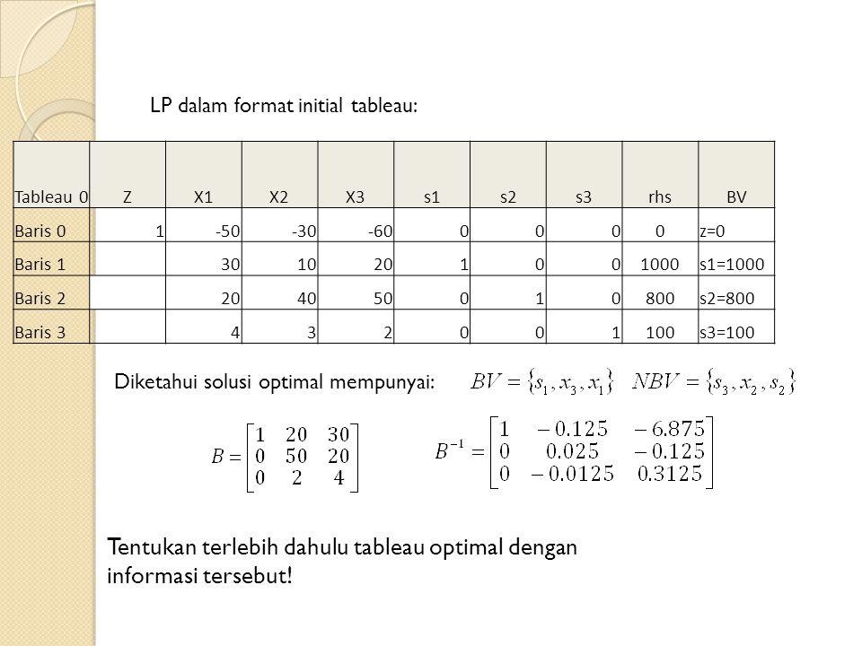 Tableau 0ZX1X2X3s1s2s3rhsBV Baris 01-50-30-600000z=0 Baris 13010201001000s1=1000 Baris 2 204050010800s2=800 Baris 3432001100s3=100 LP dalam format initial tableau: Diketahui solusi optimal mempunyai: Tentukan terlebih dahulu tableau optimal dengan informasi tersebut!
