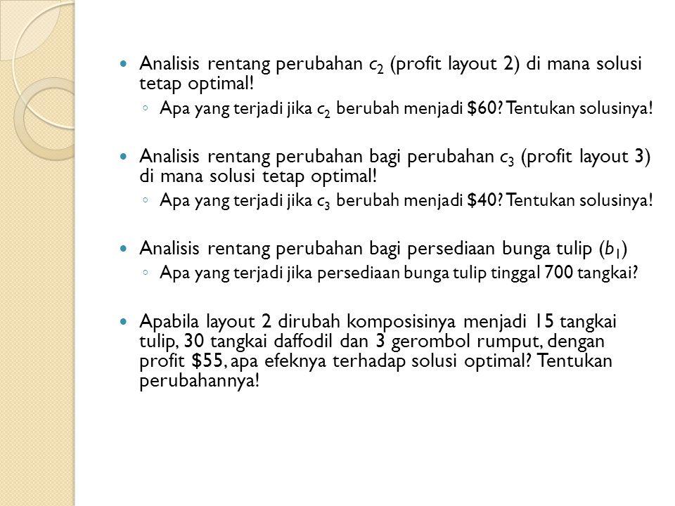 Analisis rentang perubahan c 2 (profit layout 2) di mana solusi tetap optimal.