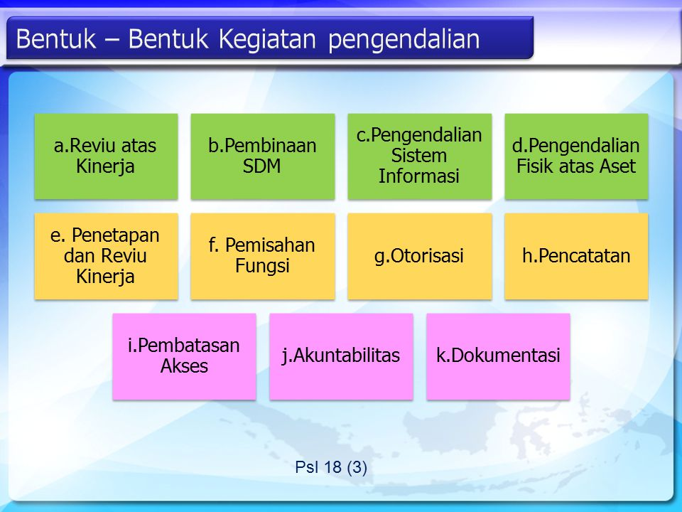 Psl 18 (3) a.Reviu atas Kinerja b.Pembinaan SDM c.Pengendalian Sistem Informasi d.Pengendalian Fisik atas Aset e. Penetapan dan Reviu Kinerja f. Pemis