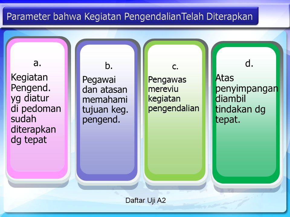 Daftar Uji A2 b. Pegawai dan atasan memahami tujuan keg. pengend. c. Pengawas mereviu kegiatan pengendalian d. Atas penyimpangan diambil tindakan dg t