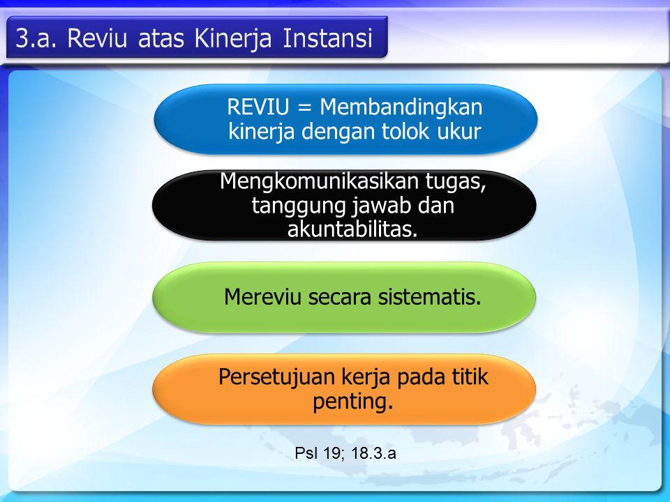 REVIU = Membandingkan kinerja dengan tolok ukur Mengkomunikasikan tugas, tanggung jawab dan akuntabilitas. Mereviu secara sistematis. Persetujuan kerj