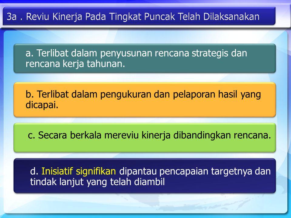 a. Terlibat dalam penyusunan rencana strategis dan rencana kerja tahunan. b. Terlibat dalam pengukuran dan pelaporan hasil yang dicapai. c. Secara ber