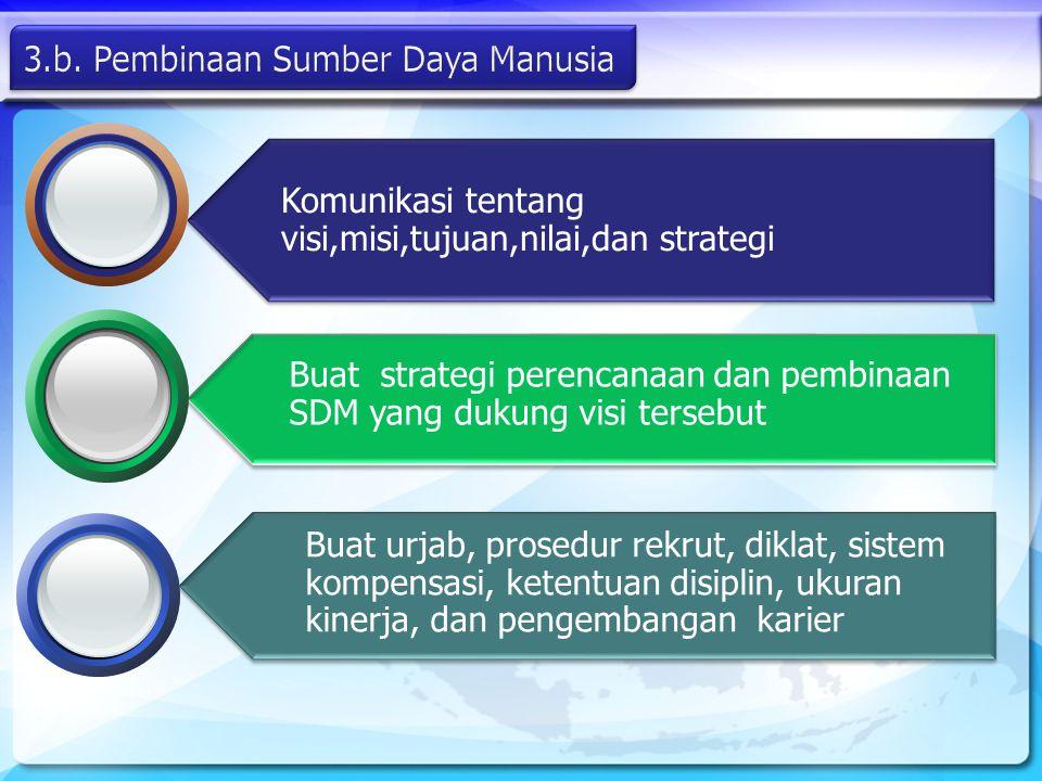 Komunikasi tentang visi,misi,tujuan,nilai,dan strategi Buat strategi perencanaan dan pembinaan SDM yang dukung visi tersebut Buat urjab, prosedur rekr