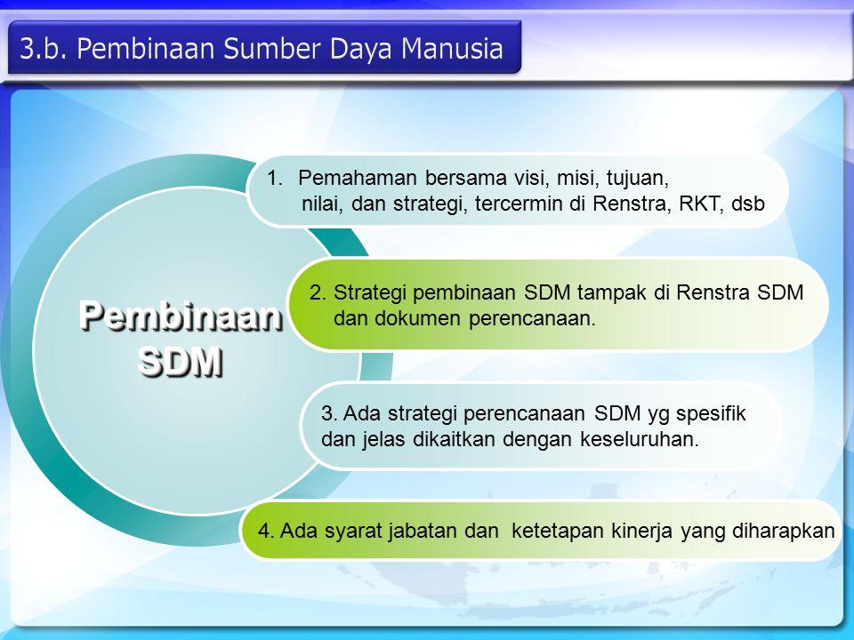 1.Pemahaman bersama visi, misi, tujuan, nilai, dan strategi, tercermin di Renstra, RKT, dsb 2. Strategi pembinaan SDM tampak di Renstra SDM dan dokume