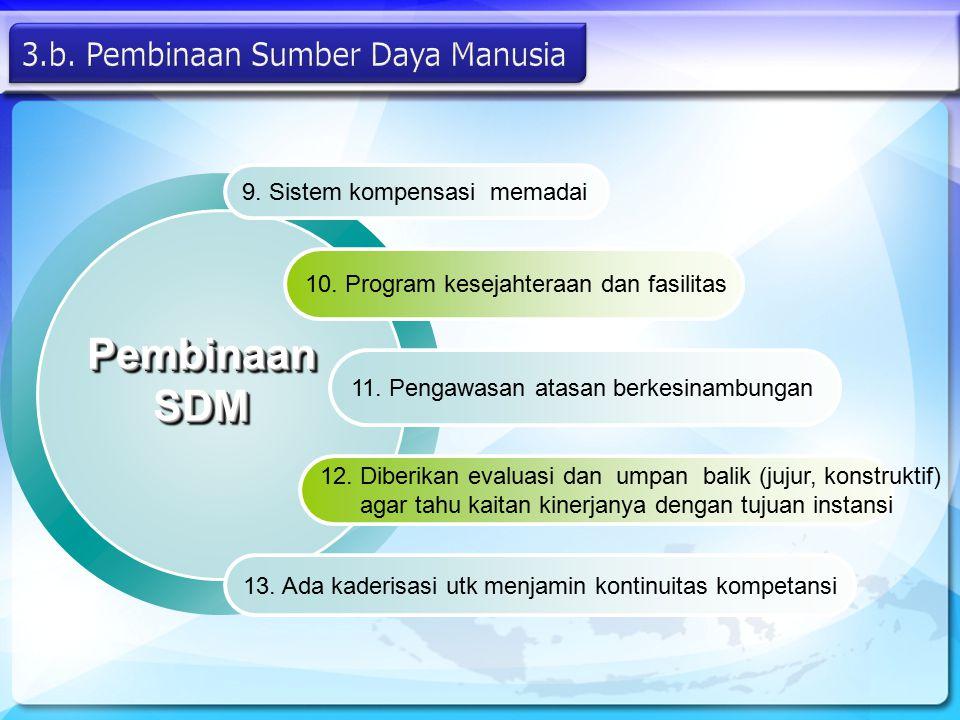 Pembinaan SDM 9. Sistem kompensasi memadai 10. Program kesejahteraan dan fasilitas 11. Pengawasan atasan berkesinambungan 12. Diberikan evaluasi dan u