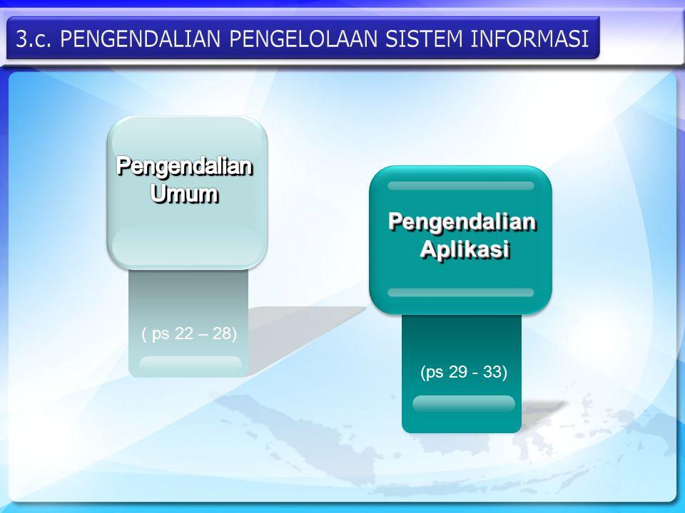 ( ps 22 – 28) PengendalianAplikasiPengendalianAplikasi (ps 29 - 33)